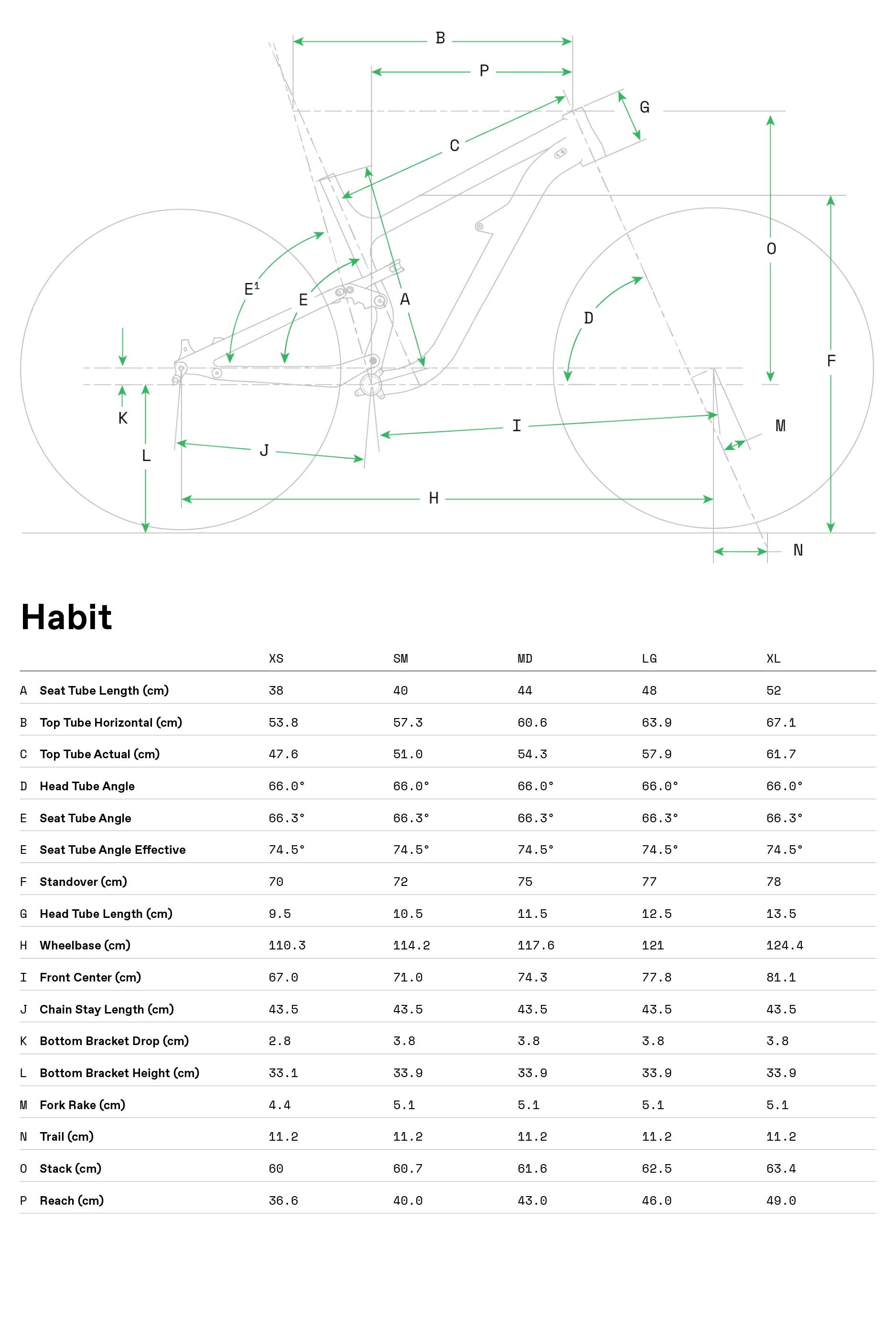 C21_habit-geo