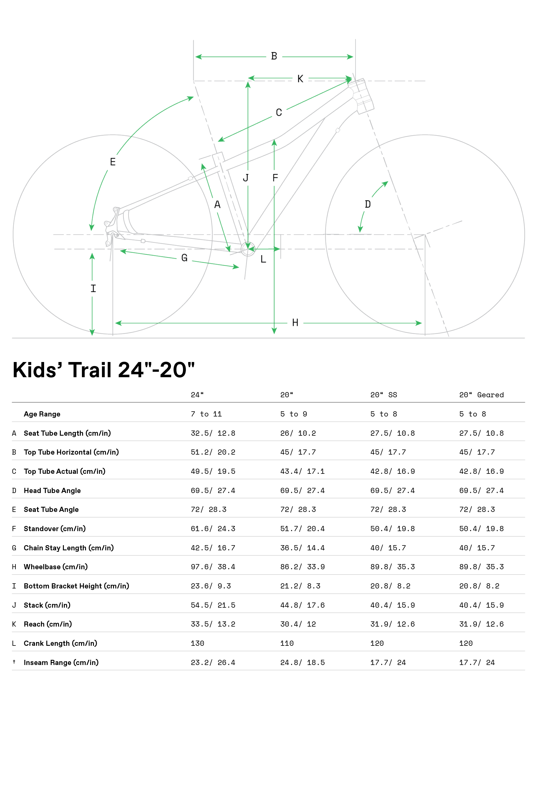 https://d1mo5ln9tjltxq.cloudfront.net/-/media/images/geometry/geo-diagrams-with-grids/kids_trail_24-20_geo_table.png?h=2805&la=en-CA&w=1875&hash=0E9535263864BB98D810CC4D20689B00C43AD53F