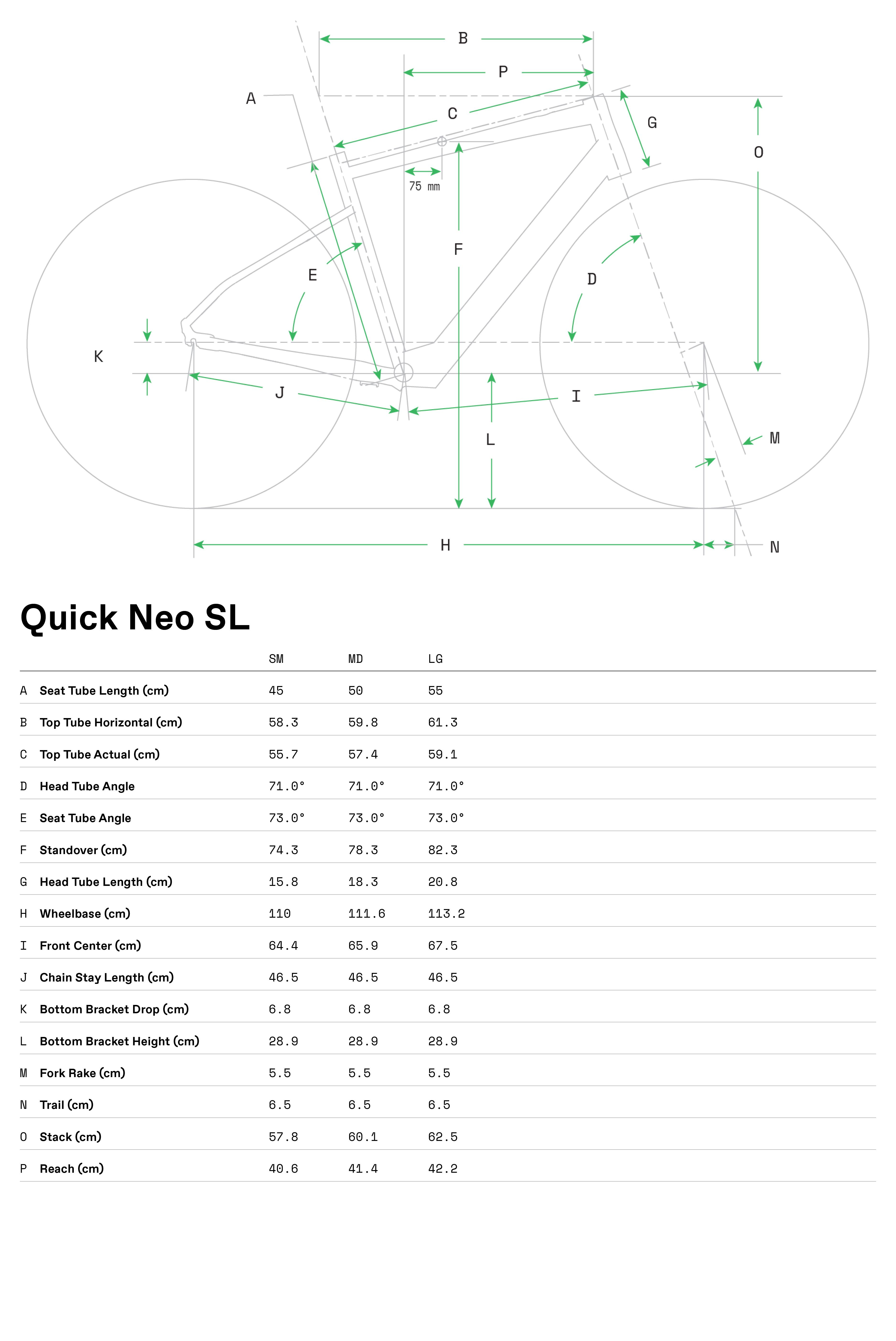 Quick Neo SL Geometry