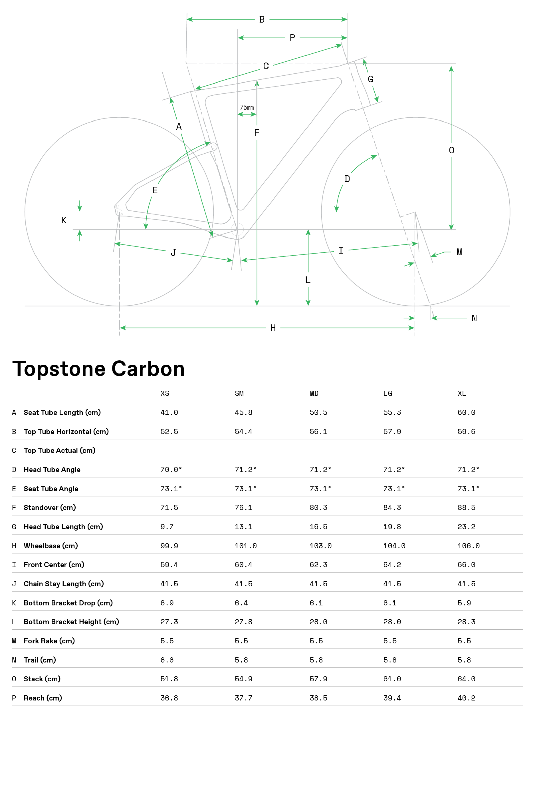 Cannondale Topstone Carbon 4 Geometry Chart