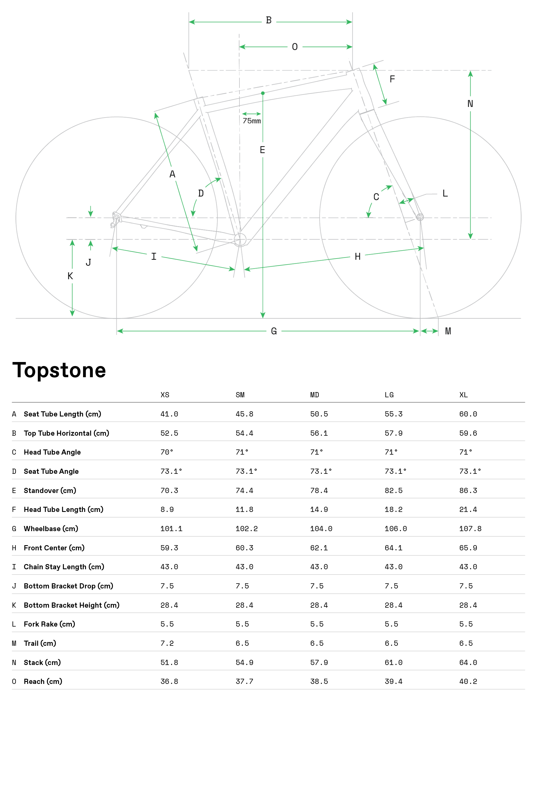 Cannondale TopStone 0 Geometry Table