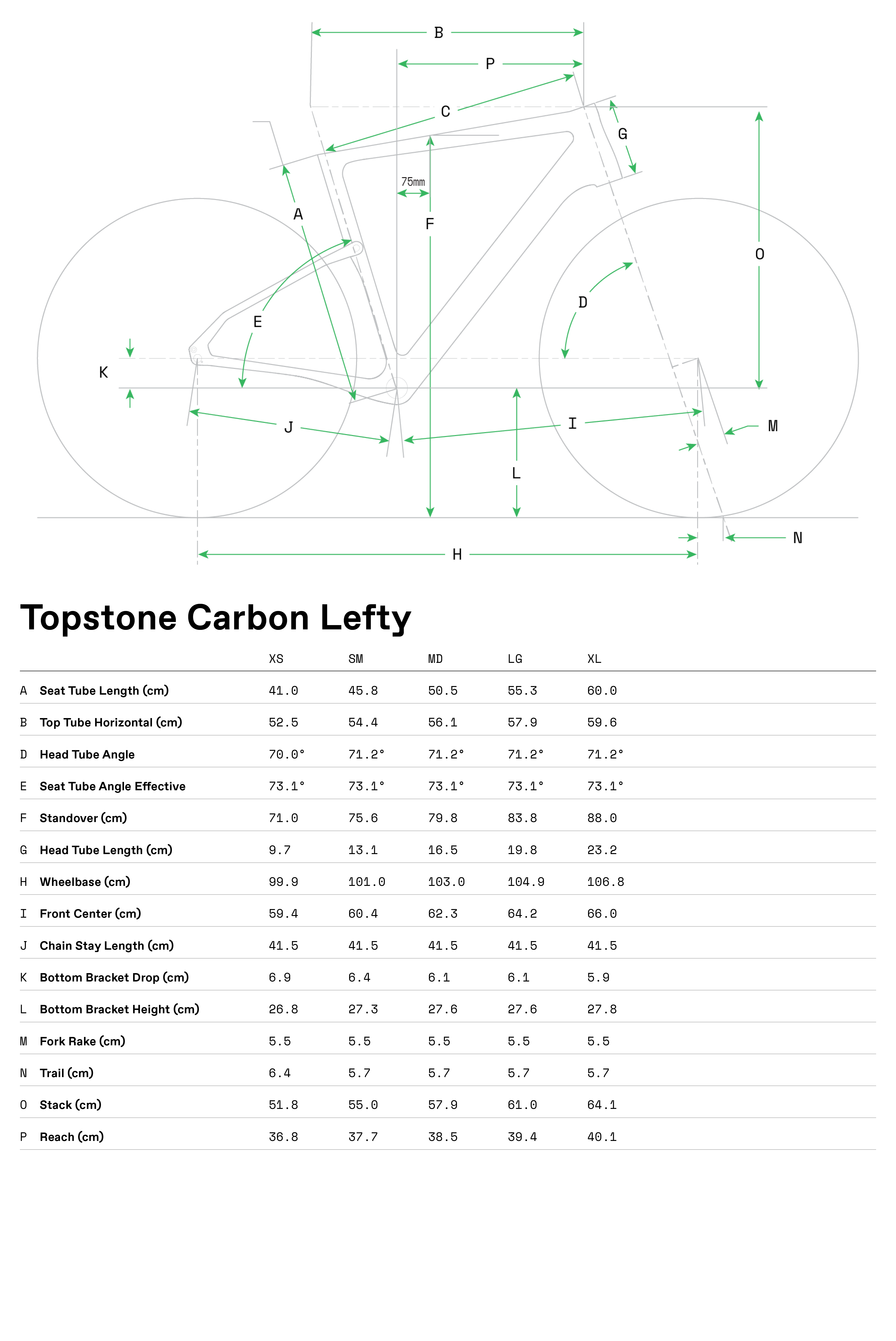 Topstone Carbon Geo