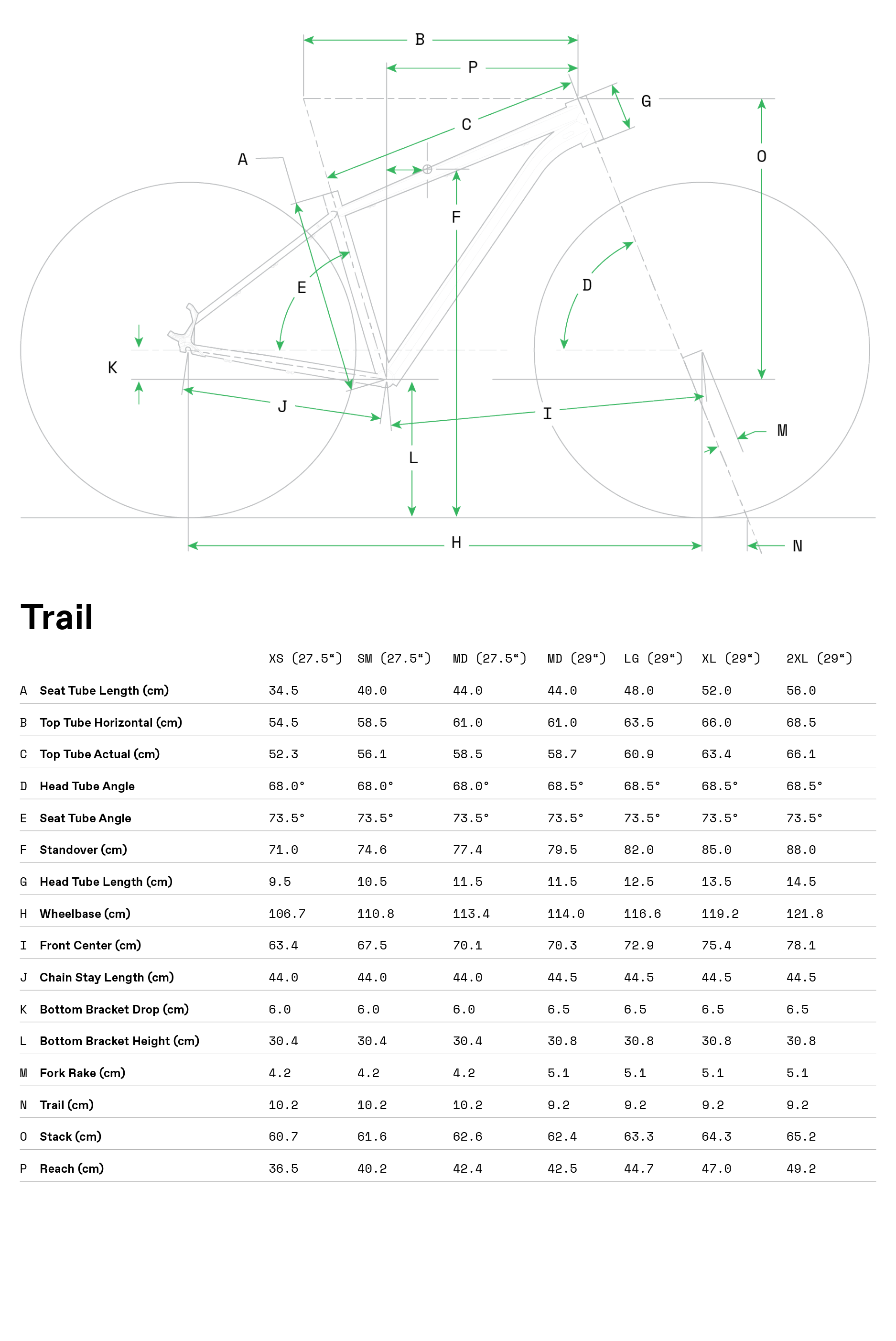 trail_geo_table.png?h=2805&la=es-ES&w=18