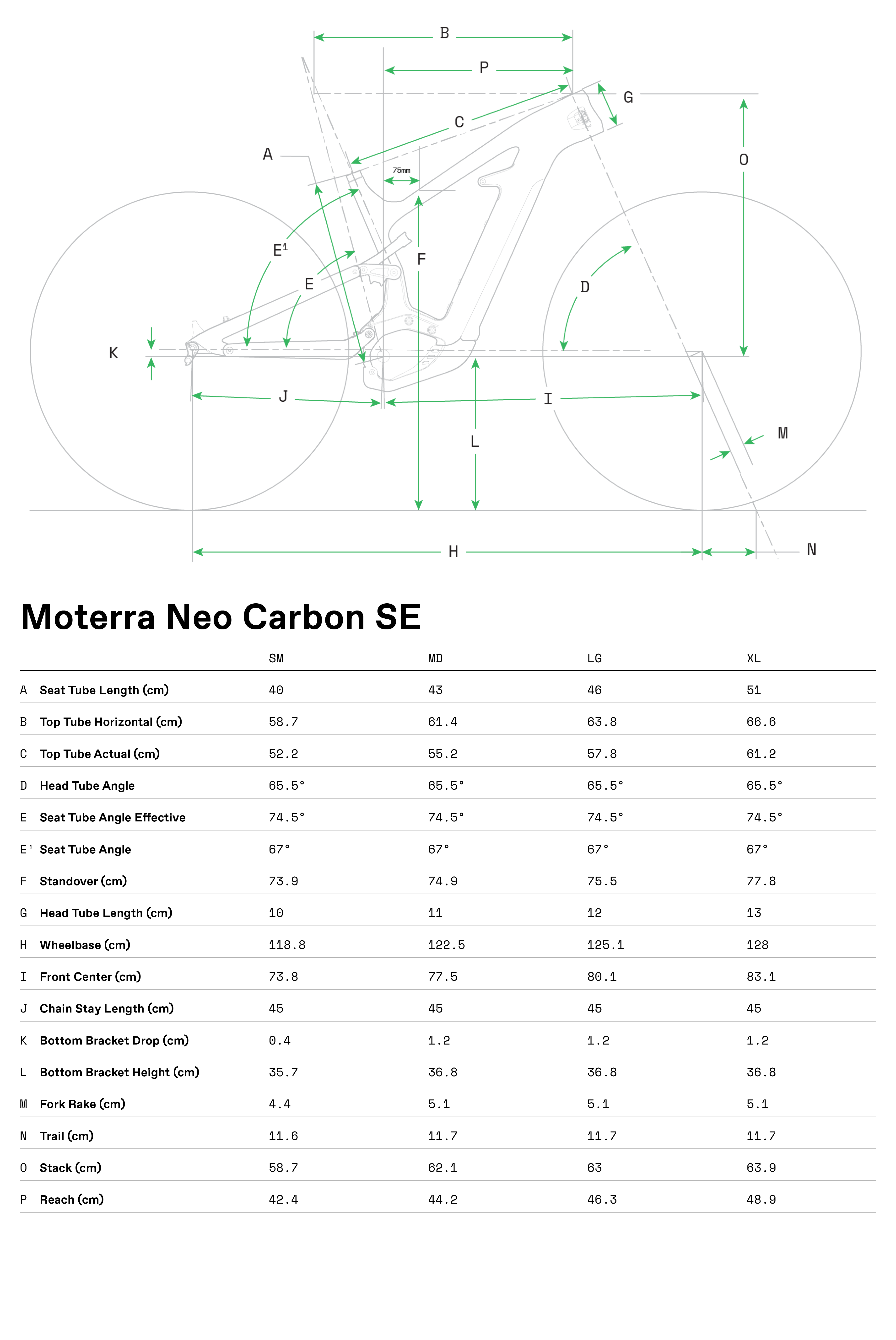 Moterra Neo Carbon SE