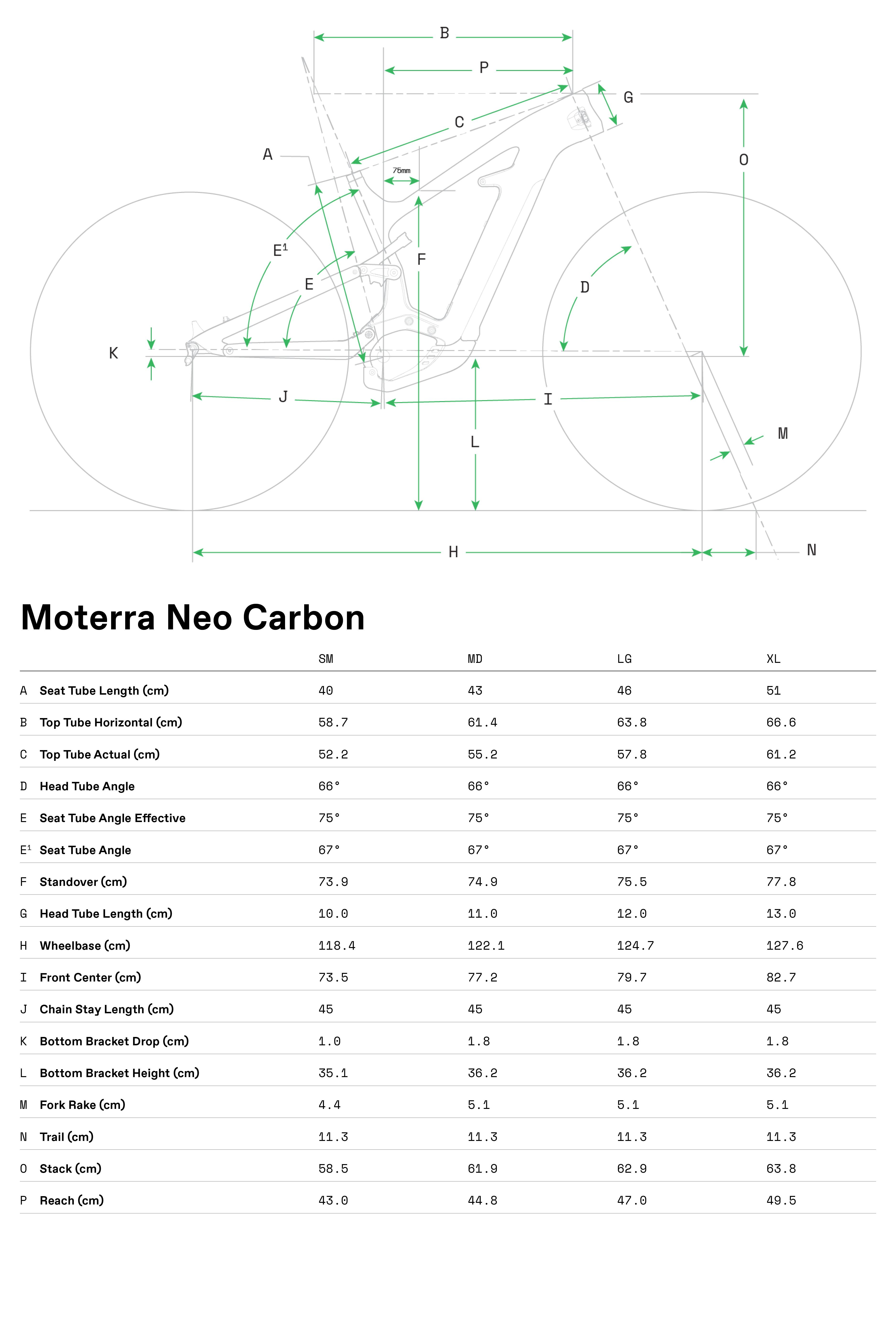 Moterra Neo Carbon